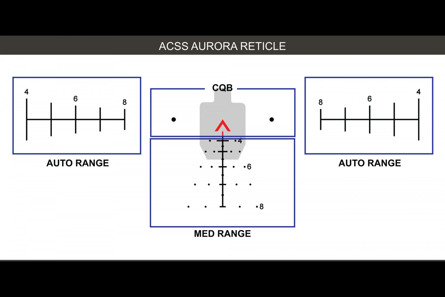 Primary Arms' own ACSS reticle system has gained an ardent following over the years.