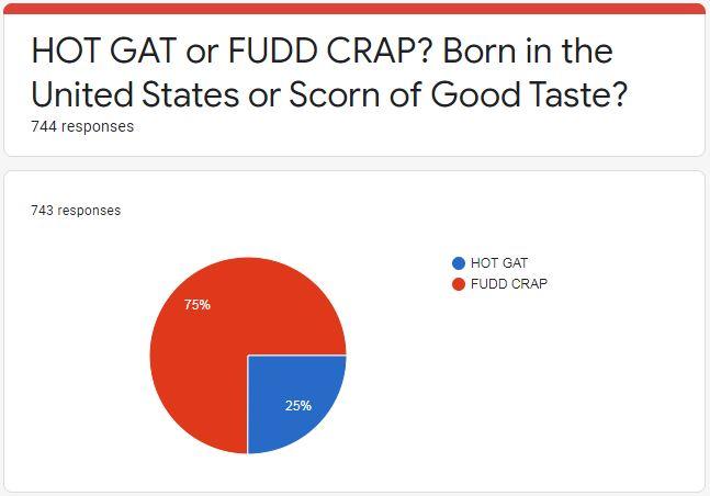 Hot Gat or Fudd Crap